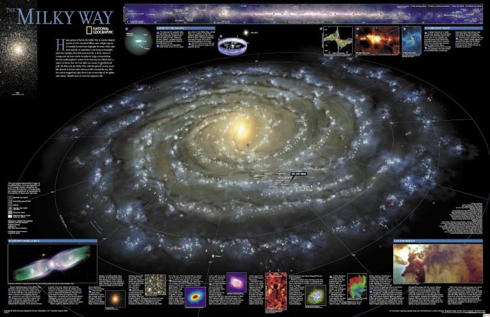 Galáxia: Via Láctea