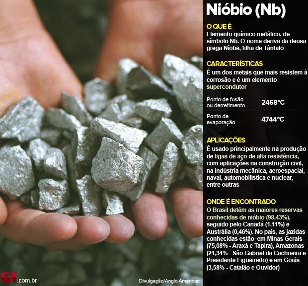 niobio_anglo_2