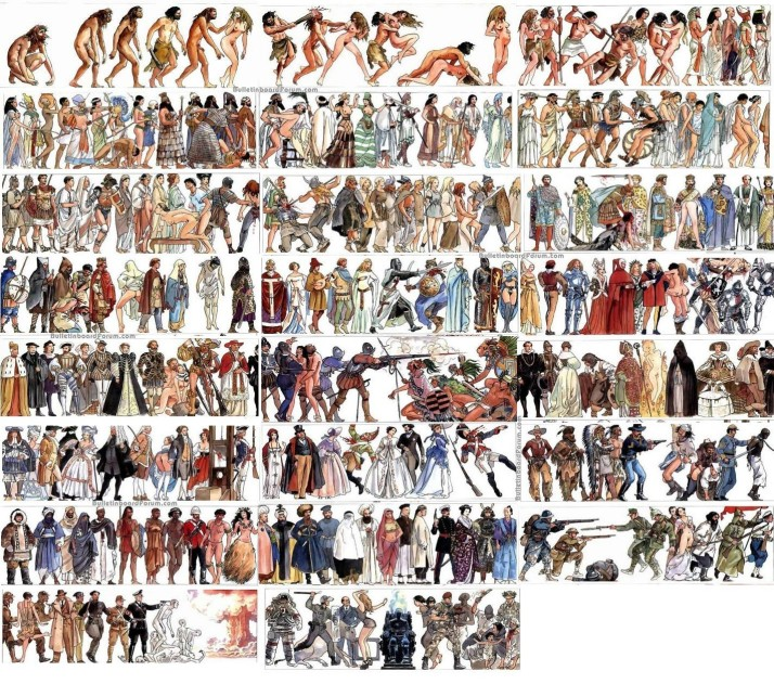 258500 - Civilization Evolution History Humanity Milo_Manara tagme