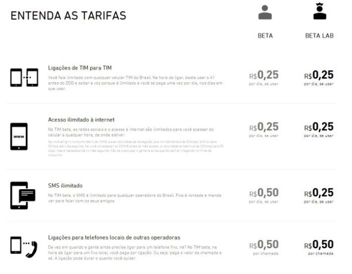 tim_beta_rifas